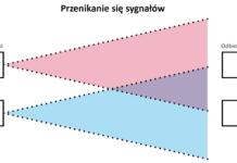 Mapa stron | Control Engineering Polska